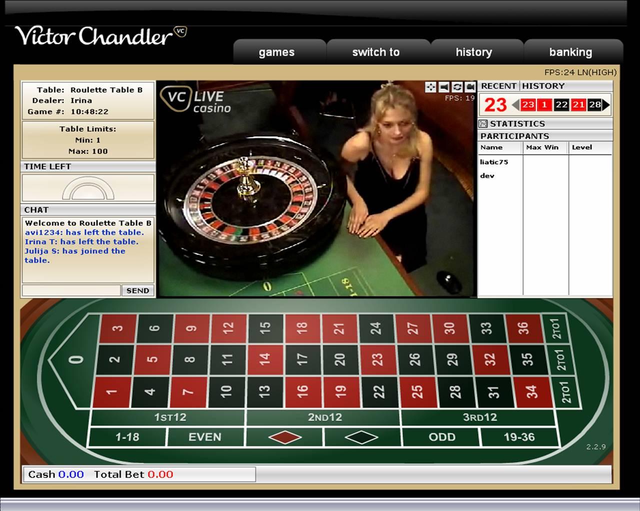 сколько зарабатывает онлайн казино в россии